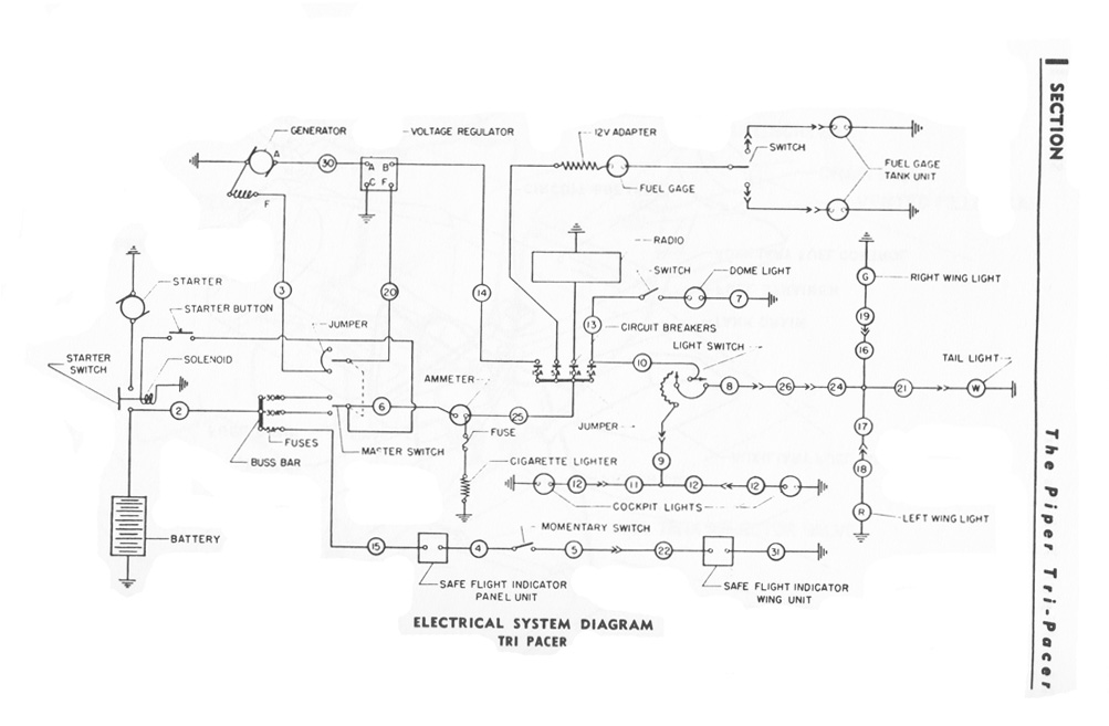 Vintage Piper Aircraft Club | Wiring Diagram for PA22